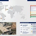 Memoria HERA 2010-Mapa